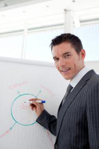 PPC marketing for recruitment companies