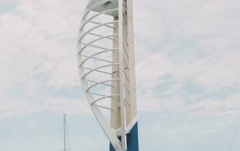 Marketing Agencies in Portsmouth